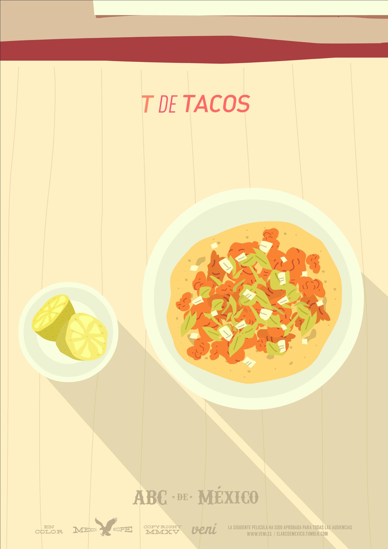 elabcdemexico_tacos